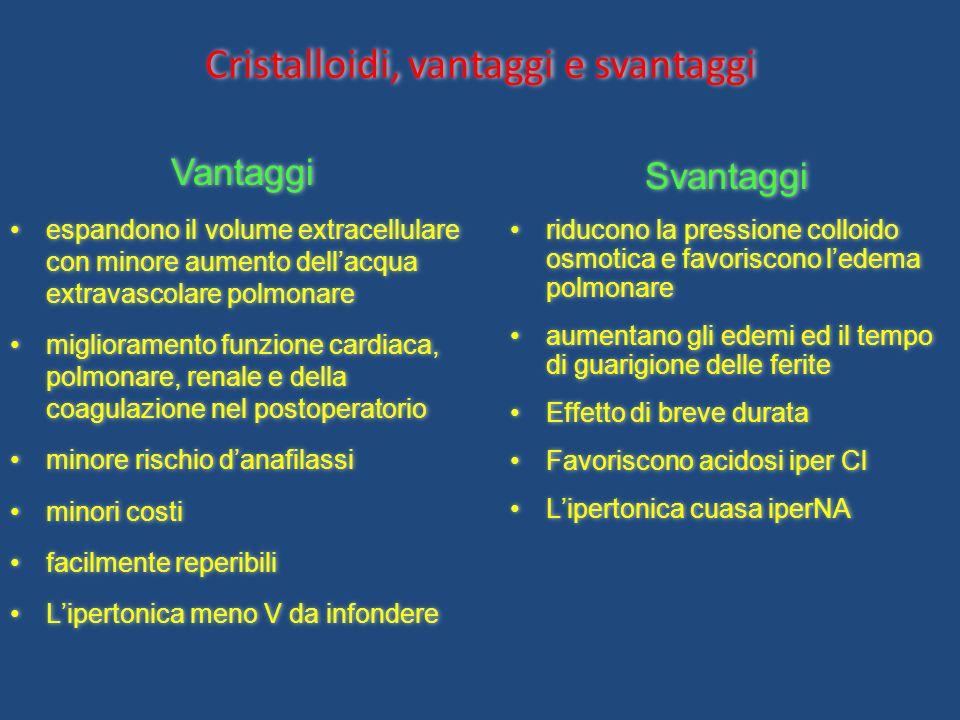 Cristalloidi, vantaggi e svantaggi Vantaggi espandono il volume extracellulare con minore aumento dellacqua extravascolare polmonare miglioramento fun