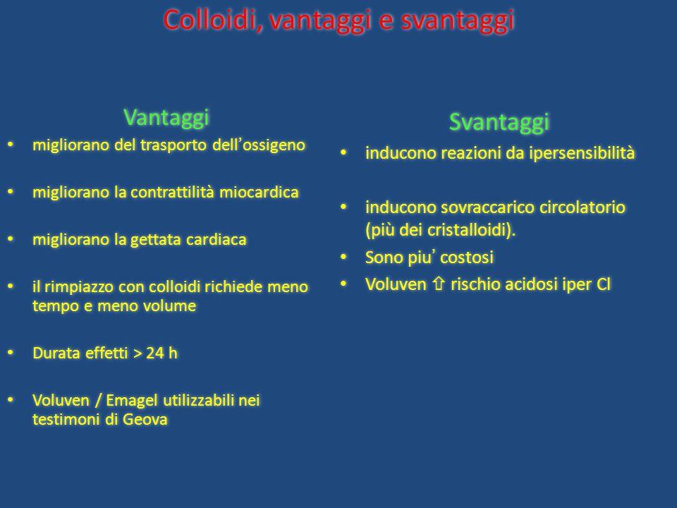 Colloidi, vantaggi e svantaggi Vantaggi migliorano del trasporto dellossigeno migliorano la contrattilità miocardica migliorano la gettata cardiaca il