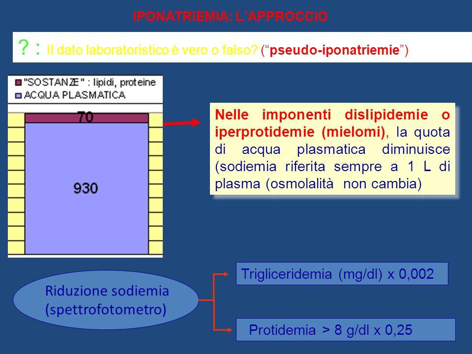 IPONATRIEMIA: LAPPROCCIO ? : Il dato laboratoristico è vero o falso? (pseudo-iponatriemie) Nelle imponenti dislipidemie o iperprotidemie (mielomi), la