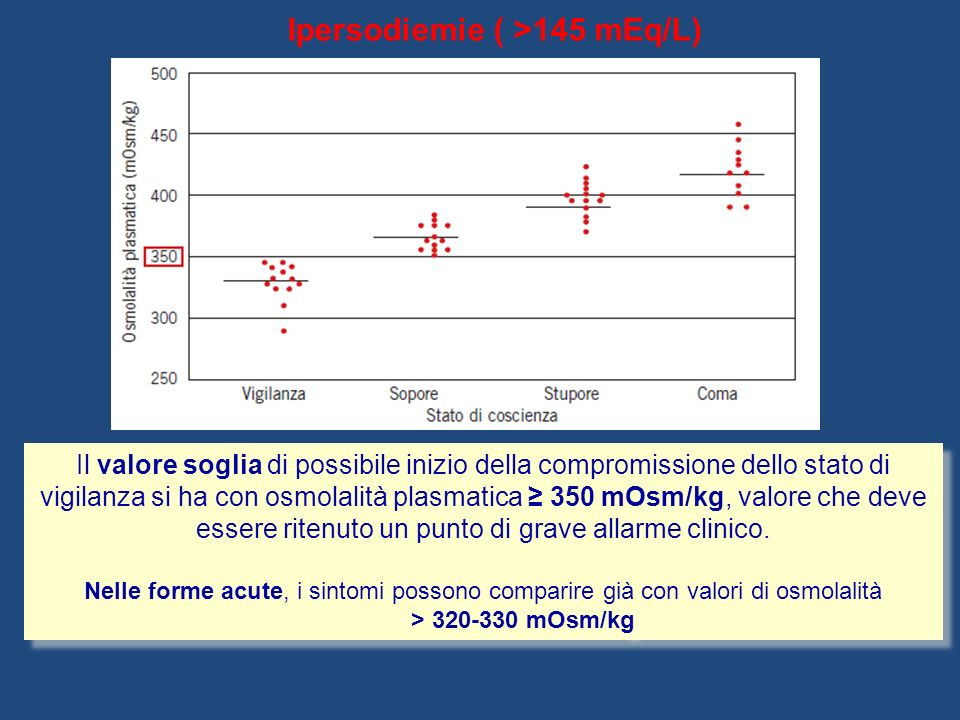 Ipersodiemie ( >145 mEq/L) Il valore soglia di possibile inizio della compromissione dello stato di vigilanza si ha con osmolalità plasmatica 350 mOsm