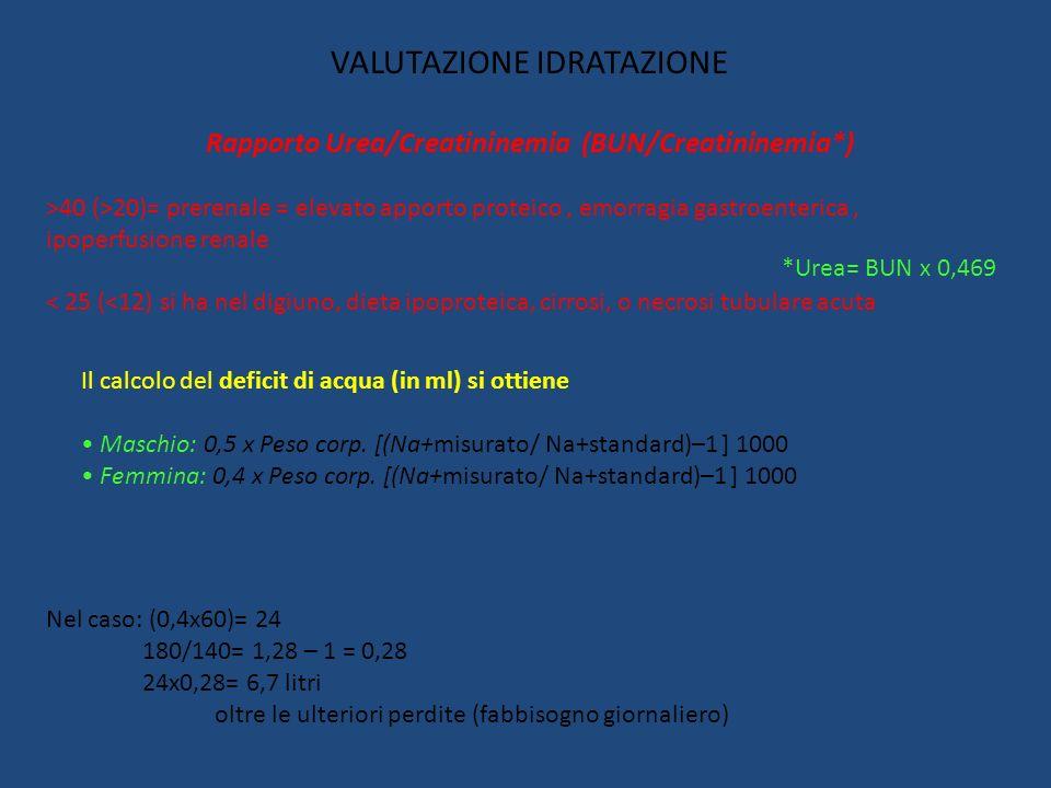 VALUTAZIONE IDRATAZIONE Rapporto Urea/Creatininemia (BUN/Creatininemia*) >40 (>20)= prerenale = elevato apporto proteico, emorragia gastroenterica, ip