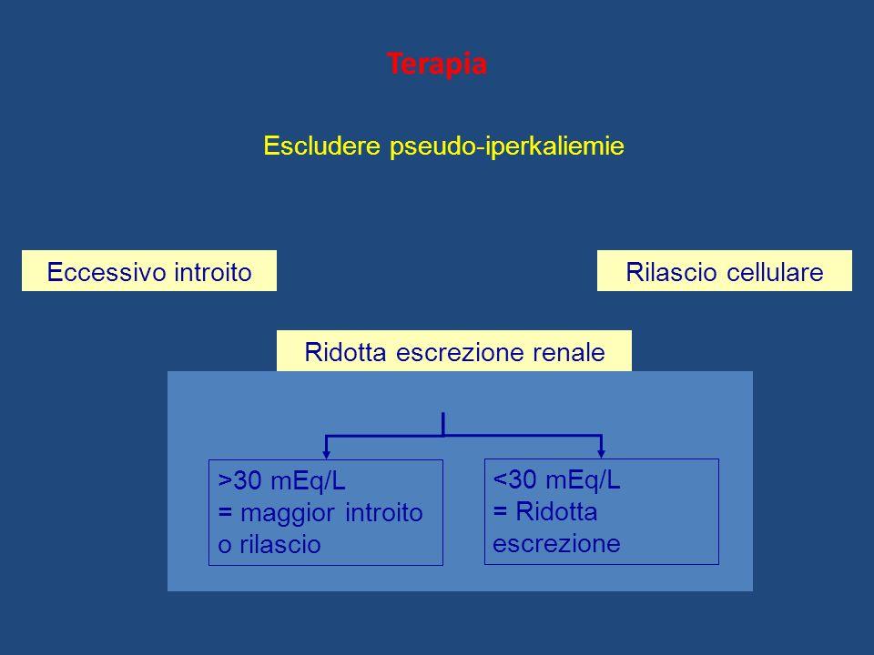 Eccessivo introito Ridotta escrezione renale Rilascio cellulare <30 mEq/L = Ridotta escrezione >30 mEq/L = maggior introito o rilascio Escludere pseud