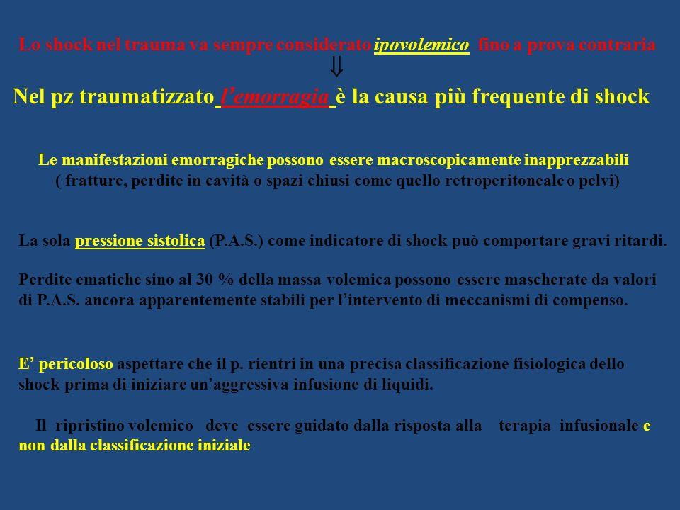 Lo shock nel trauma va sempre considerato ipovolemico fino a prova contraria Nel pz traumatizzato lemorragia è la causa più frequente di shock Le mani