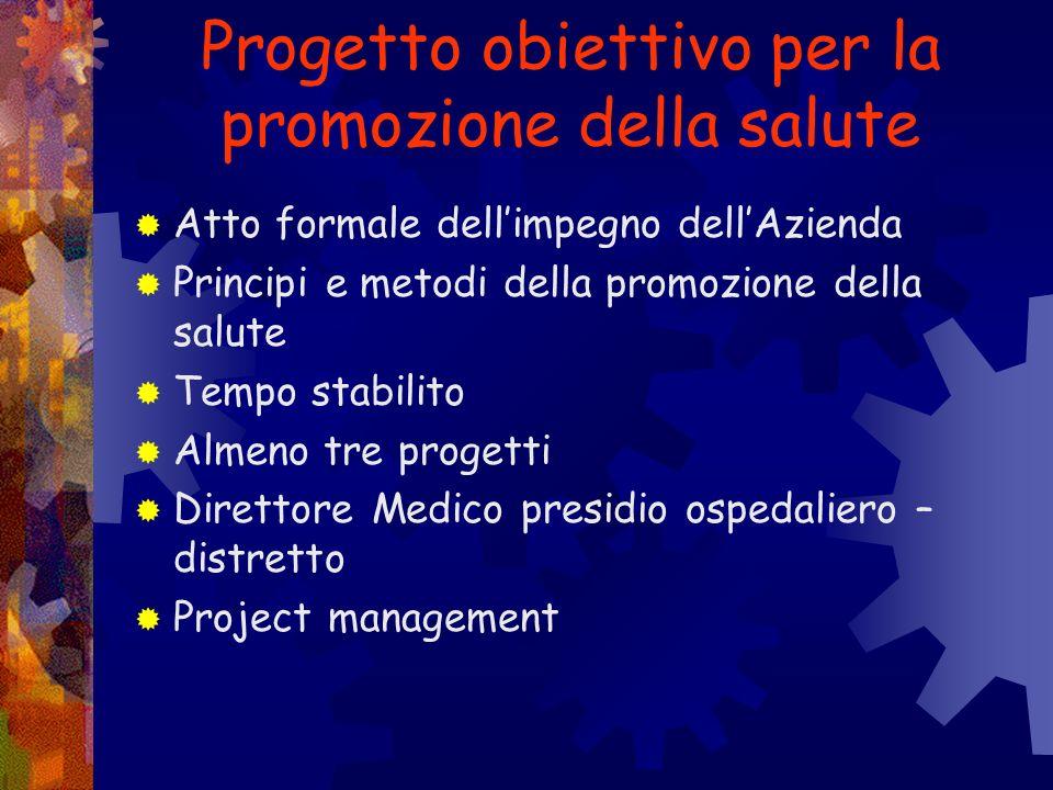 Approccio basato sugli ambienti organizzativi Setting-based approach Luogo fisico Persone che lo vivono Sua organizzazione e struttura Obiettivi che s