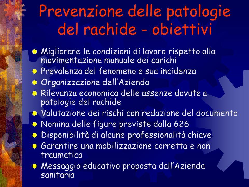 Indicatori di risultato Unità operative aderenti al progetto Numero di procedure e standard di prevenzione Numero di operatori sanitari controllati