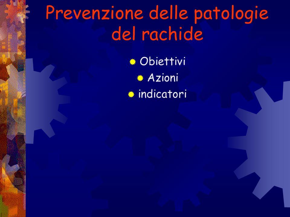 Prevenzione delle patologie del rachide - obiettivi Migliorare le condizioni di lavoro rispetto alla movimentazione manuale dei carichi Prevalenza del
