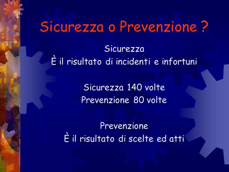 ECOMANAGEMENT ED INFEZIONI OSPEDALIERE ASL N. 9 Grosseto - Riva del Sole 9 – 10 – 11 aprile 2001 PREVENZIONE O SICUREZZA IN AMBITO SANITARIO? ………… PRO