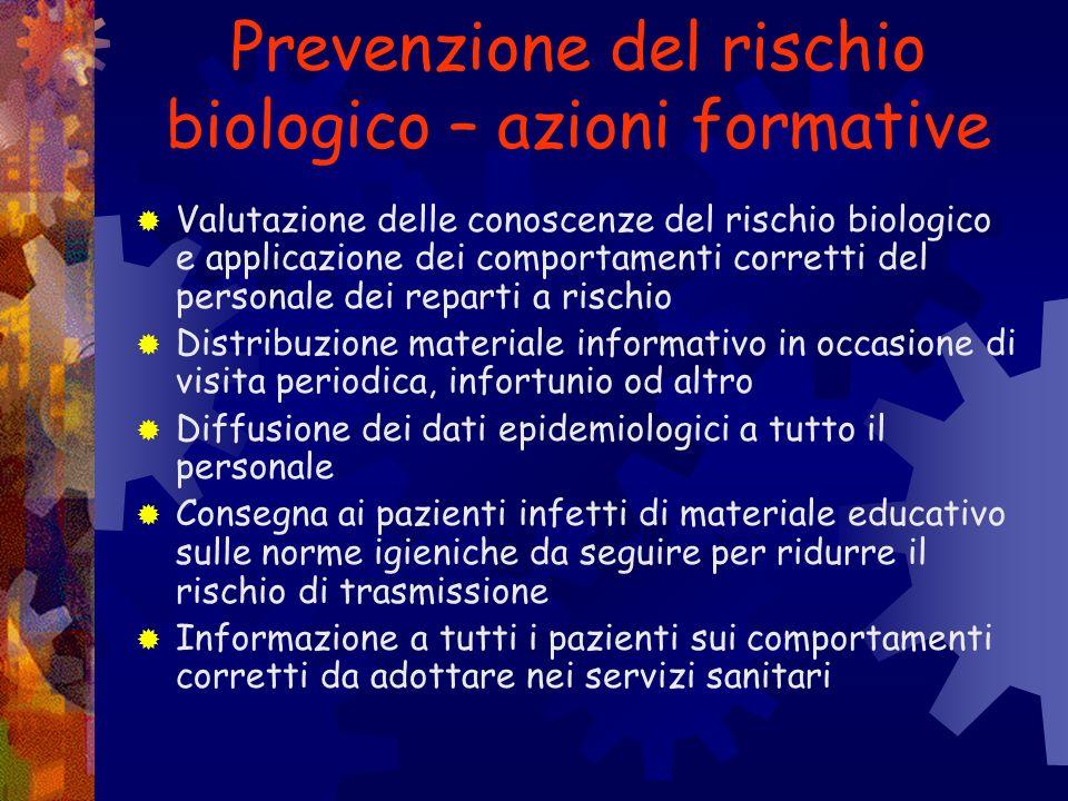 Prevenzione del rischio biologico – azioni preventive Nomina del gruppo di lavoro Raccolta dati eventi occupazionali a rischio biologico Sorveglianza