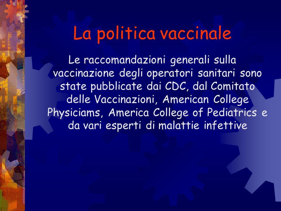 Prevenzione della tubercolosi Obiettivi Azioni Indicatori