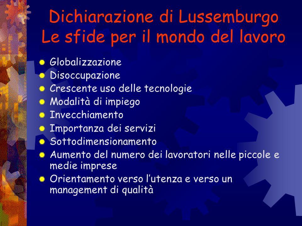Dichiarazione di Lussemburgo Promozione della salute nei luoghi di lavoro dellUnione Europea Miglioramento dellambiente e dellorganizzazione del lavor