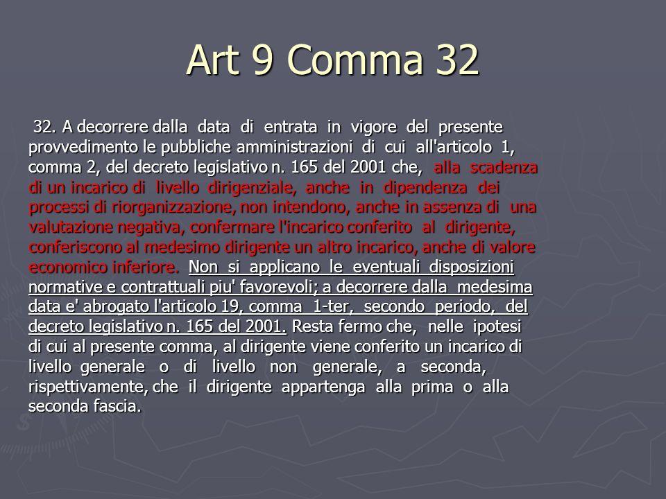 32. A decorrere dalla data di entrata in vigore del presente 32. A decorrere dalla data di entrata in vigore del presente provvedimento le pubbliche a