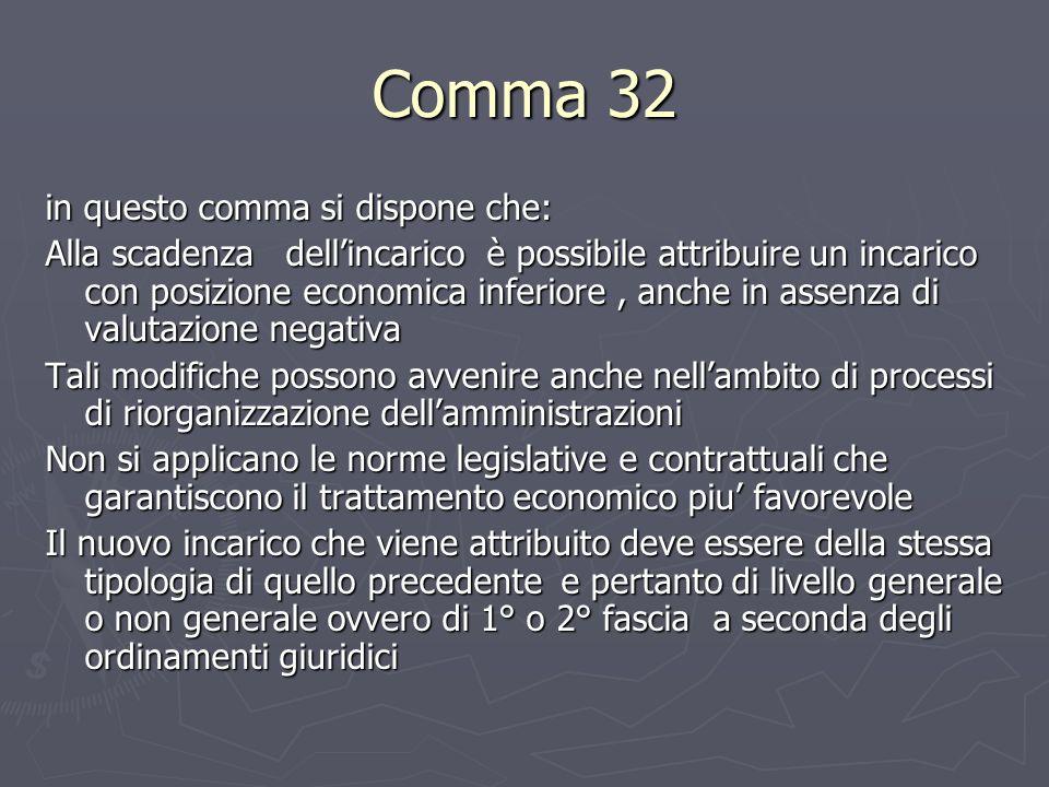 Comma 32 in questo comma si dispone che: Alla scadenza dellincarico è possibile attribuire un incarico con posizione economica inferiore, anche in ass