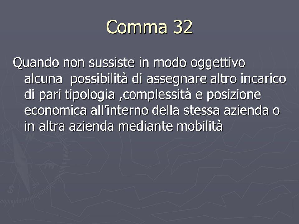 Comma 32 Quando non sussiste in modo oggettivo alcuna possibilità di assegnare altro incarico di pari tipologia,complessità e posizione economica alli