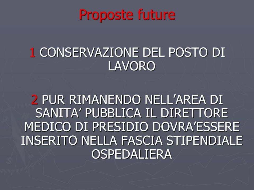 Proposte future 1 CONSERVAZIONE DEL POSTO DI LAVORO 2 PUR RIMANENDO NELLAREA DI SANITA PUBBLICA IL DIRETTORE MEDICO DI PRESIDIO DOVRAESSERE INSERITO N