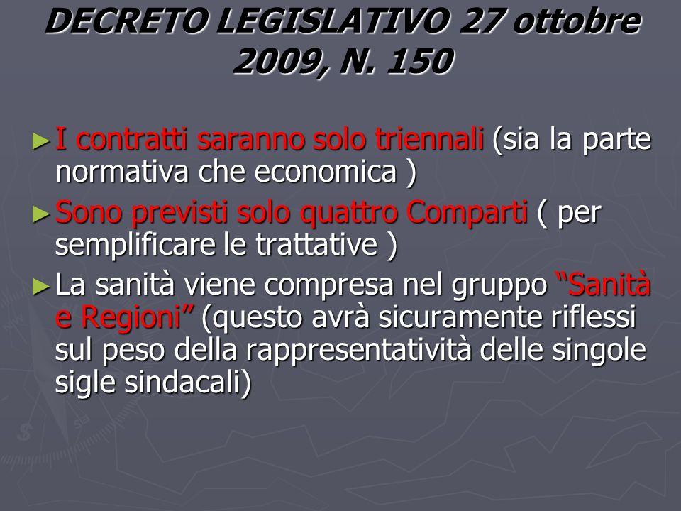 DECRETO LEGISLATIVO 27 ottobre 2009, N. 150 I contratti saranno solo triennali (sia la parte normativa che economica ) I contratti saranno solo trienn
