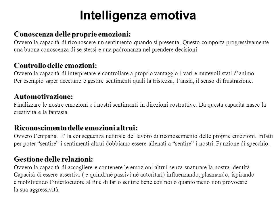 Intelligenza emotiva Conoscenza delle proprie emozioni: Ovvero la capacità di riconoscere un sentimento quando si presenta. Questo comporta progressiv