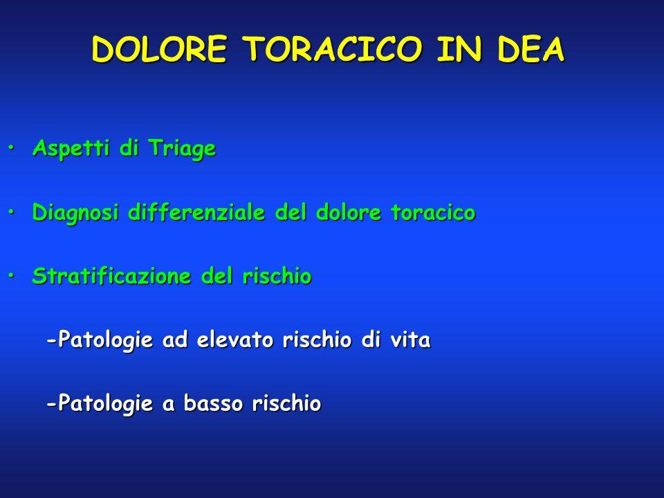 DOLORE TORACICO IN DEA Aspetti di TriageAspetti di Triage Diagnosi differenziale del dolore toracicoDiagnosi differenziale del dolore toracico Stratif