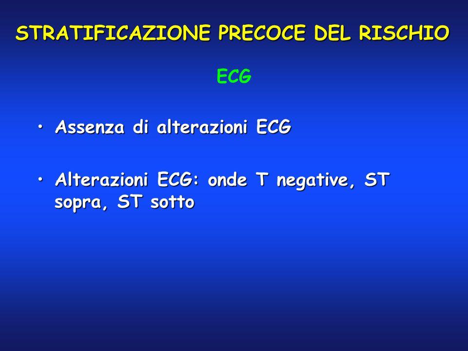 Assenza di alterazioni ECGAssenza di alterazioni ECG Alterazioni ECG: onde T negative, ST sopra, ST sottoAlterazioni ECG: onde T negative, ST sopra, S