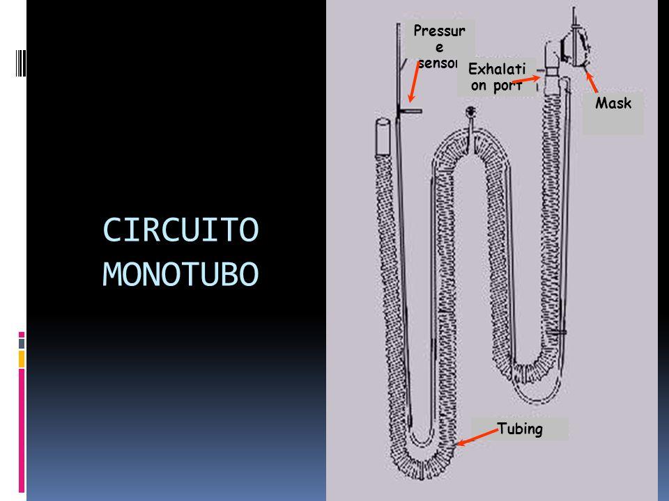 CIRCUITO MONOTUBO Pressur e sensor Exhalati on port Tubing Mask