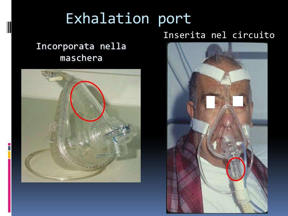 Exhalation port Incorporata nella maschera Inserita nel circuito