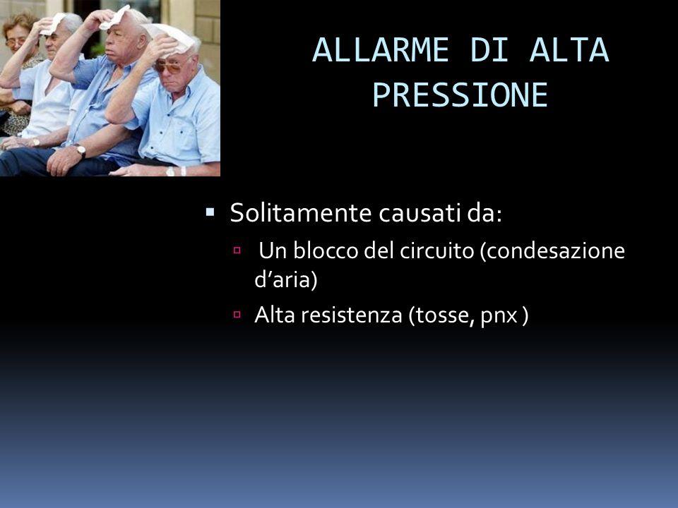 ALLARME DI ALTA PRESSIONE Solitamente causati da: Un blocco del circuito (condesazione daria) Alta resistenza (tosse, pnx )