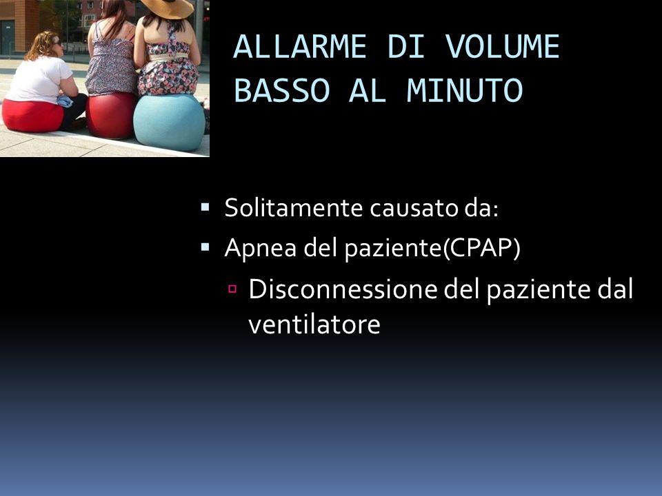 ALLARME DI VOLUME BASSO AL MINUTO Solitamente causato da: Apnea del paziente(CPAP) Disconnessione del paziente dal ventilatore
