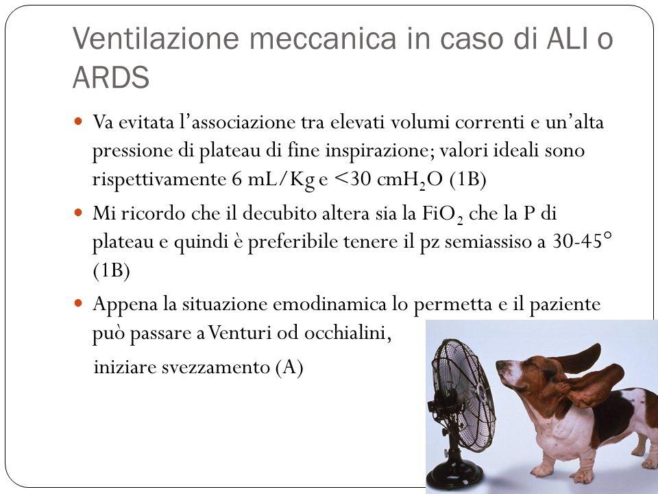 Ventilazione meccanica in caso di ALI o ARDS Va evitata lassociazione tra elevati volumi correnti e unalta pressione di plateau di fine inspirazione;