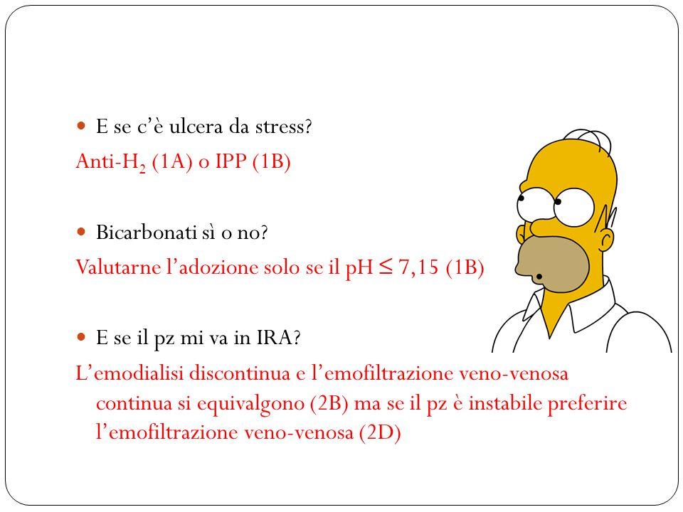 E se cè ulcera da stress? Anti-H 2 (1A) o IPP (1B) Bicarbonati sì o no? Valutarne ladozione solo se il pH 7,15 (1B) E se il pz mi va in IRA? Lemodiali