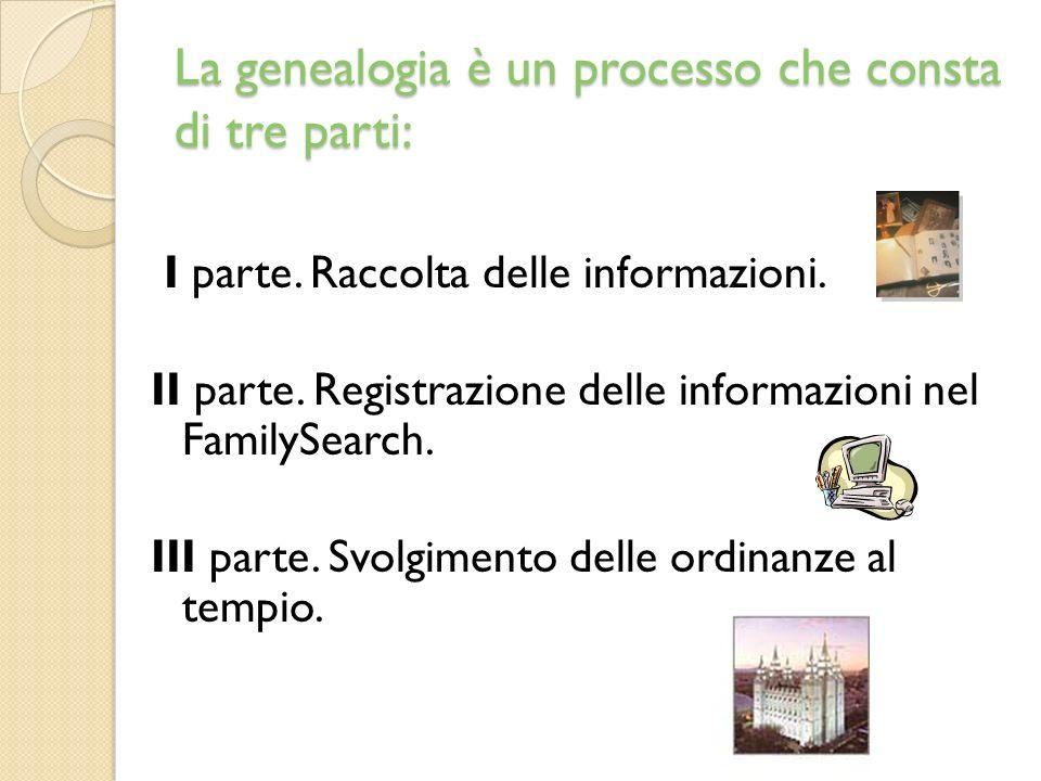 La genealogia è un processo che consta di tre parti: I parte. Raccolta delle informazioni. II parte. Registrazione delle informazioni nel FamilySearch