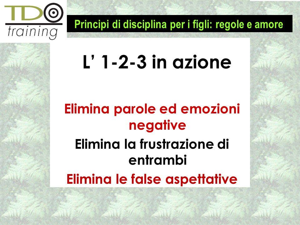 Elimina parole ed emozioni negative Elimina la frustrazione di entrambi Elimina le false aspettative L 1-2-3 in azione Principi di disciplina per i fi