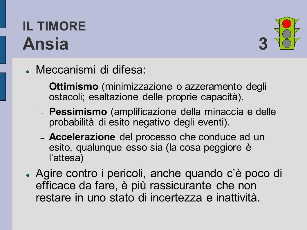 IL TIMORE Ansia 3 Meccanismi di difesa: Ottimismo (minimizzazione o azzeramento degli ostacoli; esaltazione delle proprie capacità). Pessimismo (ampli