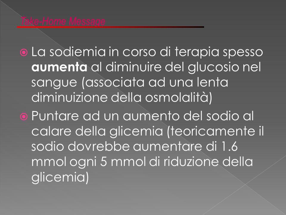 La sodiemia in corso di terapia spesso aumenta al diminuire del glucosio nel sangue (associata ad una lenta diminuizione della osmolalità) Puntare ad