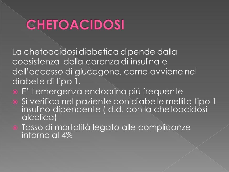 La chetoacidosi diabetica dipende dalla coesistenza della carenza di insulina e delleccesso di glucagone, come avviene nel diabete di tipo 1. E lemerg