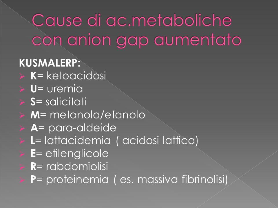 KUSMALERP: K = ketoacidosi U = uremia S = salicitati M = metanolo/etanolo A = para-aldeide L = lattacidemia ( acidosi lattica) E = etilenglicole R = r