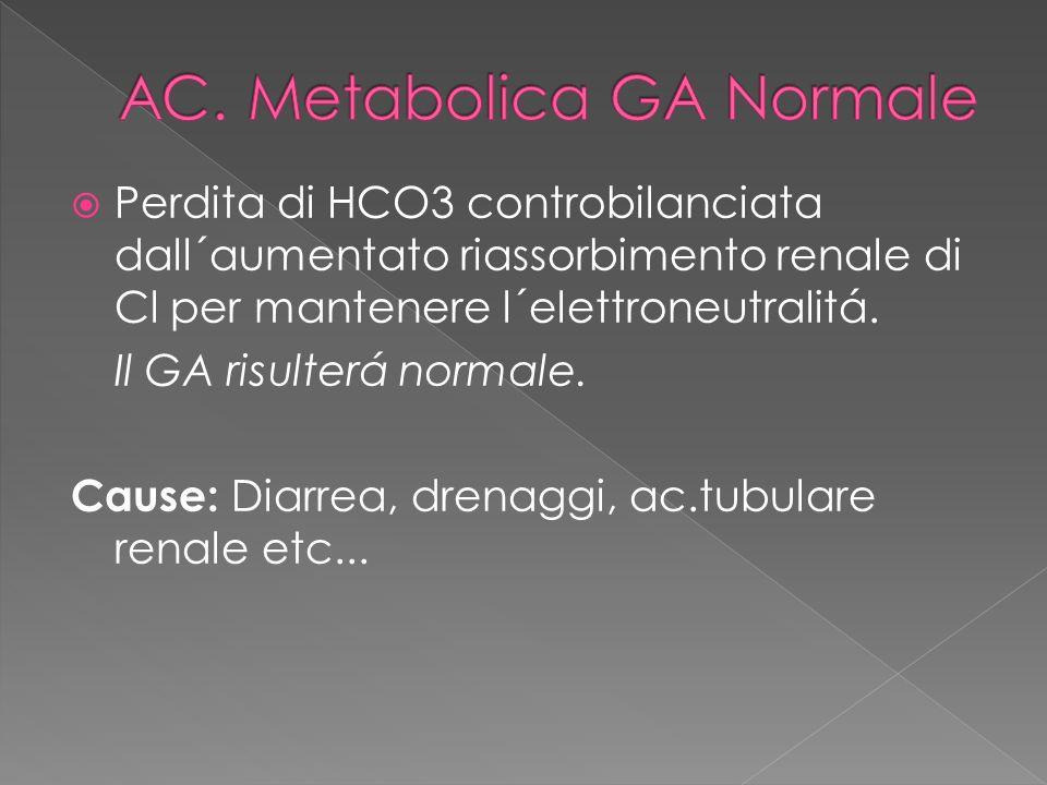Perdita di HCO3 controbilanciata dall´aumentato riassorbimento renale di Cl per mantenere l´elettroneutralitá. Il GA risulterá normale. Cause: Diarrea