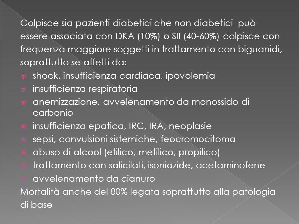 Colpisce sia pazienti diabetici che non diabetici può essere associata con DKA (10%) o SII (40-60%) colpisce con frequenza maggiore soggetti in tratta