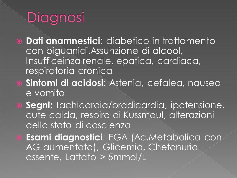 Dati anamnestici : diabetico in trattamento con biguanidi,Assunzione di alcool, Insufficeinza renale, epatica, cardiaca, respiratoria cronica Sintomi