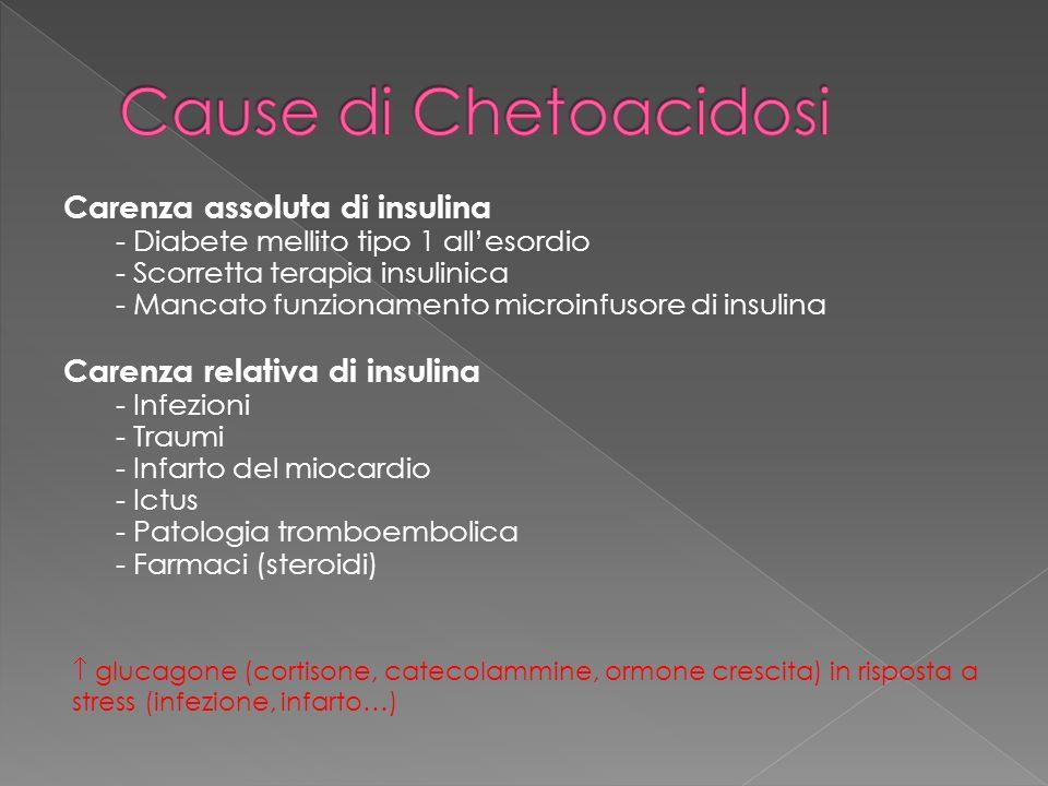 Carenza assoluta di insulina - Diabete mellito tipo 1 allesordio - Scorretta terapia insulinica - Mancato funzionamento microinfusore di insulina Care