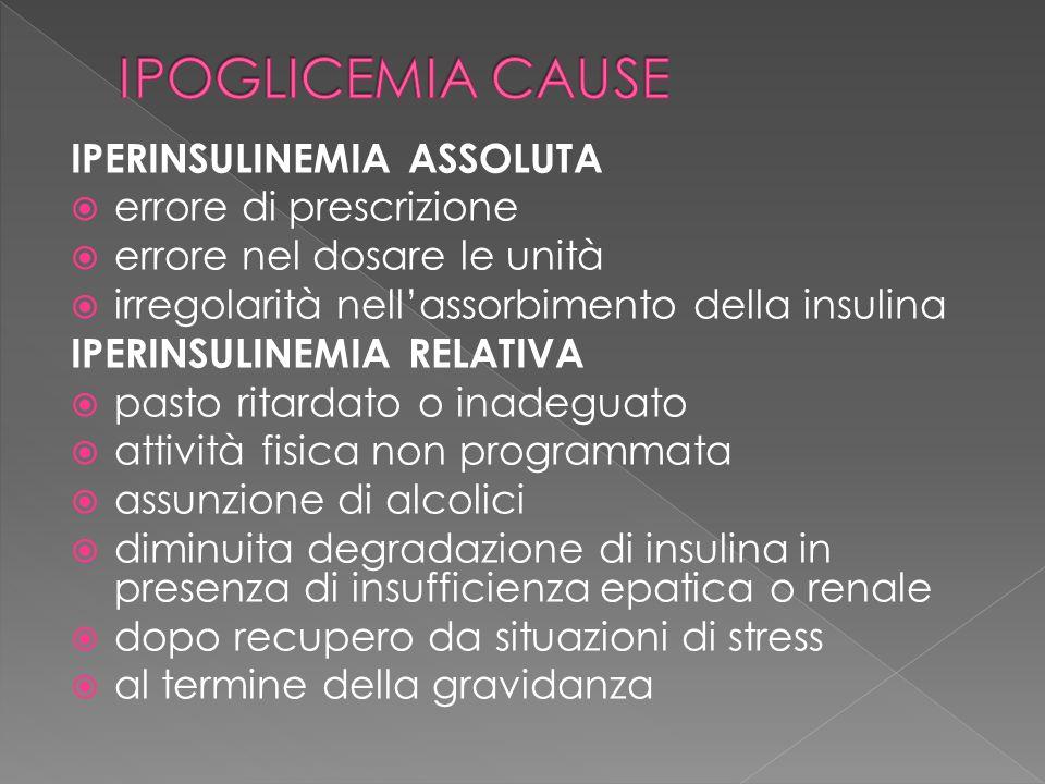 IPERINSULINEMIA ASSOLUTA errore di prescrizione errore nel dosare le unità irregolarità nellassorbimento della insulina IPERINSULINEMIA RELATIVA pasto