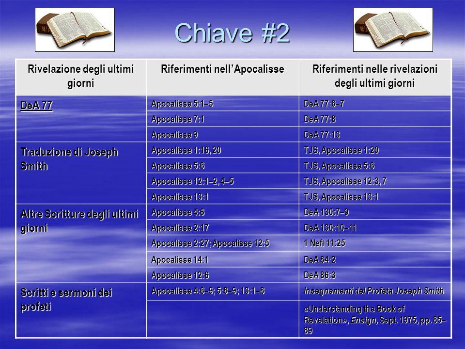 Chiave #2 Rivelazione degli ultimi giorni Riferimenti nellApocalisse Riferimenti nelle rivelazioni degli ultimi giorni DeA 77 Apocalisse 5:1–5 DeA 77:
