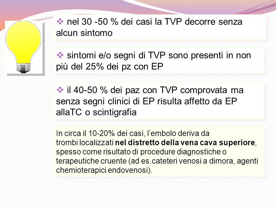 sintomi e/o segni di TVP sono presenti in non più del 25% dei pz con EP il 40-50 % dei paz con TVP comprovata ma senza segni clinici di EP risulta aff