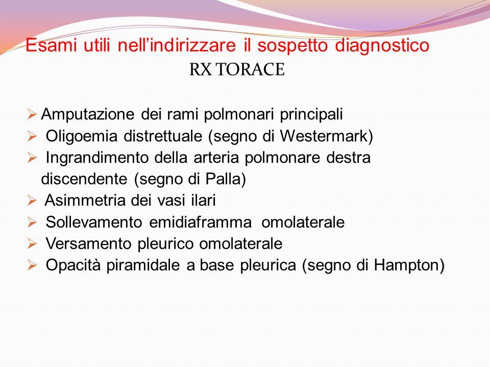 Esami utili nellindirizzare il sospetto diagnostico RX TORACE Amputazione dei rami polmonari principali Oligoemia distrettuale (segno di Westermark) I