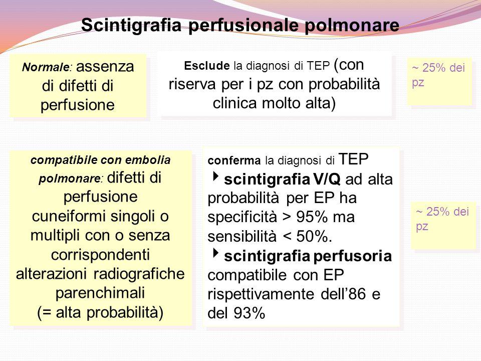 Scintigrafia perfusionale polmonare Normale: assenza di difetti di perfusione Esclude la diagnosi di TEP (con riserva per i pz con probabilità clinica