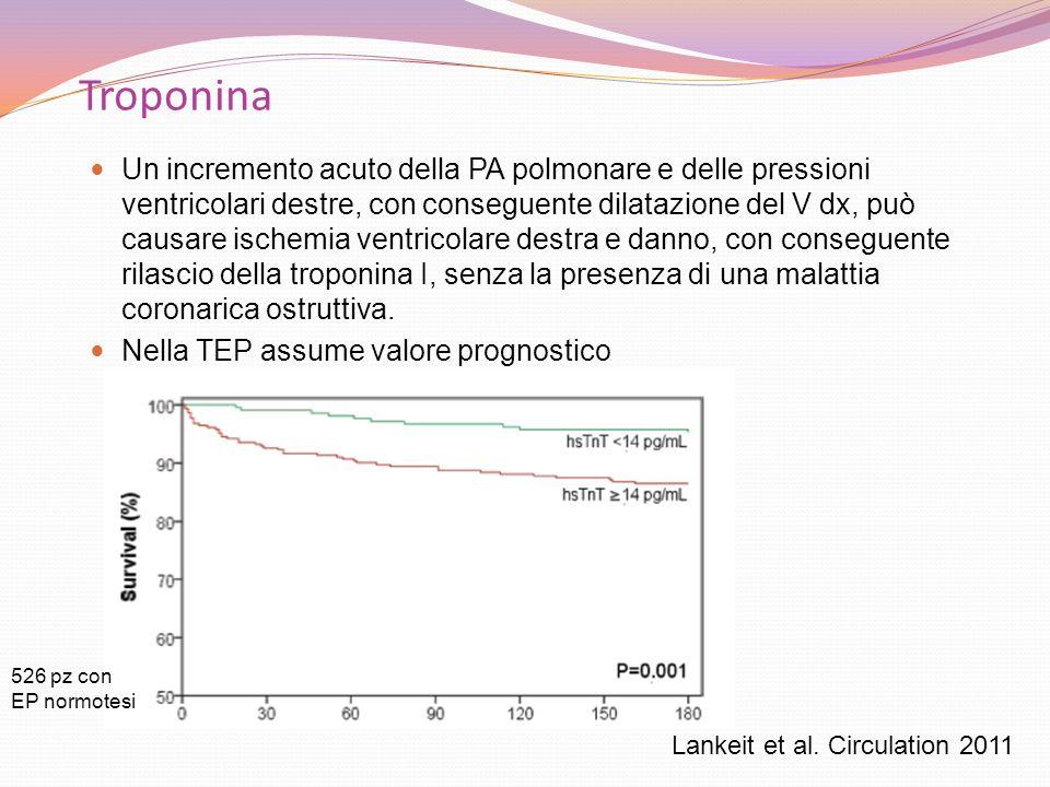 Troponina Un incremento acuto della PA polmonare e delle pressioni ventricolari destre, con conseguente dilatazione del V dx, può causare ischemia ven