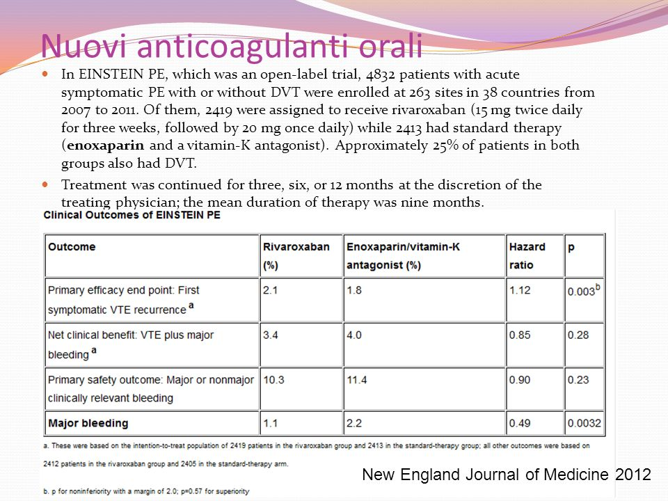 Nuovi anticoagulanti orali In EINSTEIN PE, which was an open-label trial, 4832 patients with acute symptomatic PE with or without DVT were enrolled at