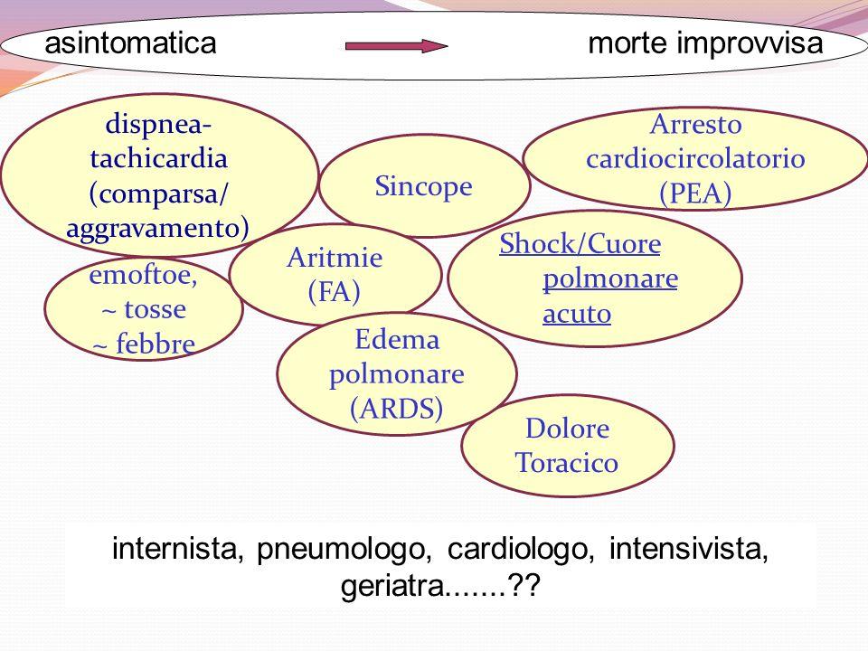 asintomatica morte improvvisa emoftoe, ~ tosse ~ febbre Sincope Dolore Toracico Aritmie (FA) dispnea- tachicardia (comparsa/ aggravamento) Edema polmo