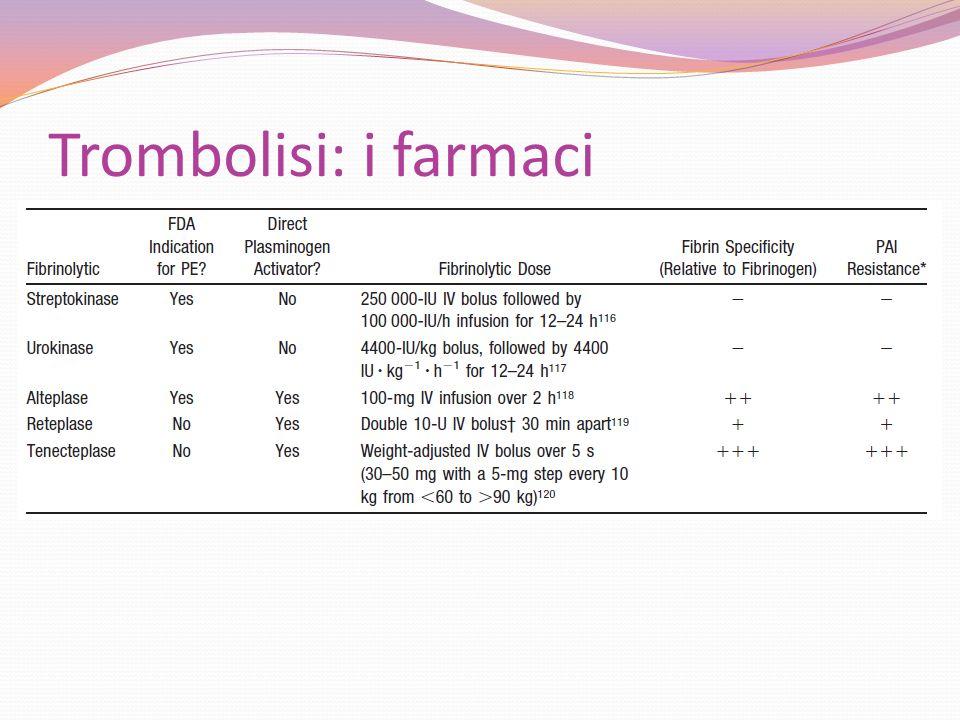 Trombolisi: i farmaci