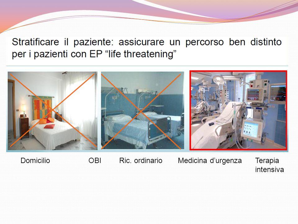 DomicilioOBIRic. ordinarioMedicina durgenzaTerapia intensiva