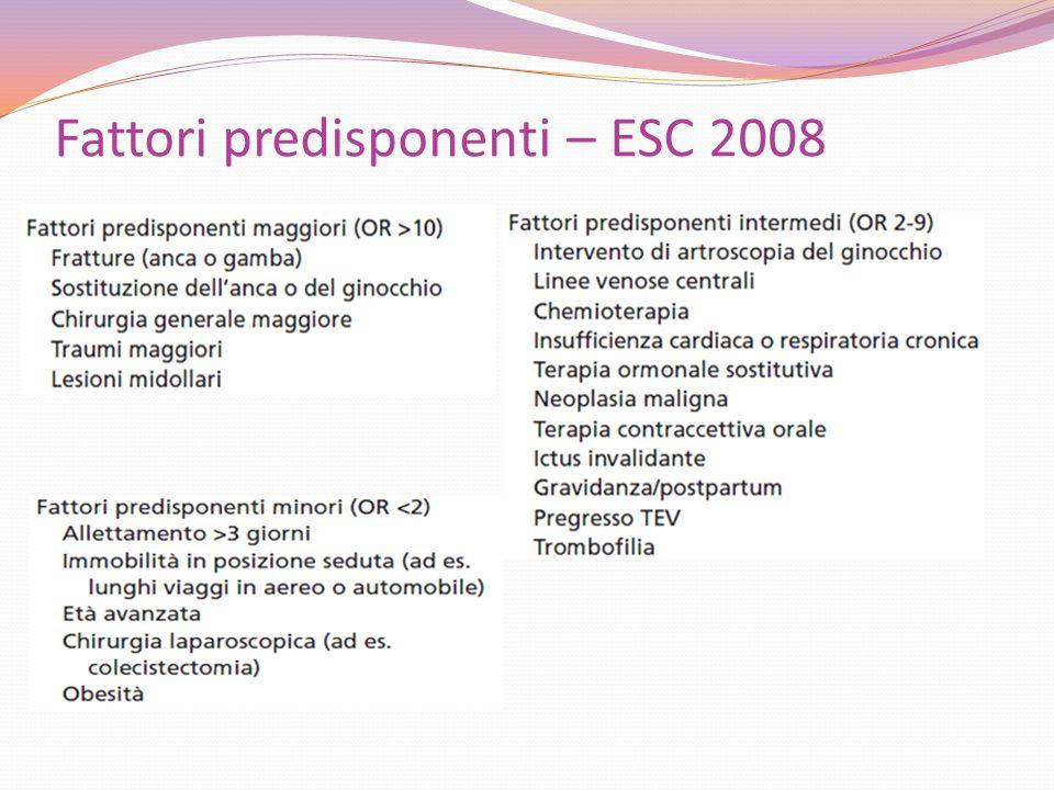 Fattori predisponenti – ESC 2008