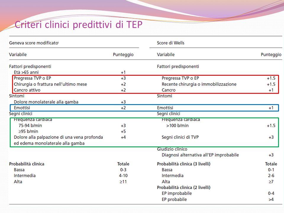 Criteri clinici predittivi di TEP